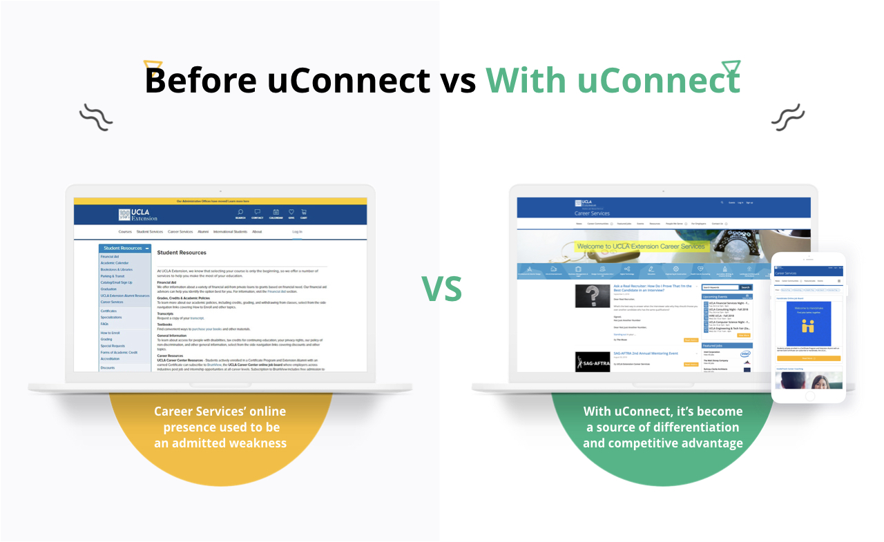 With uConnect